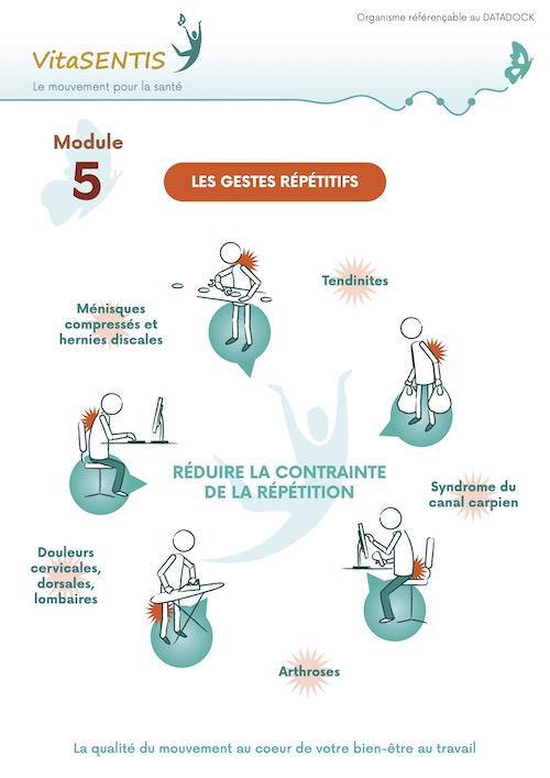 vitasentis-module5-gestes-repetitifs